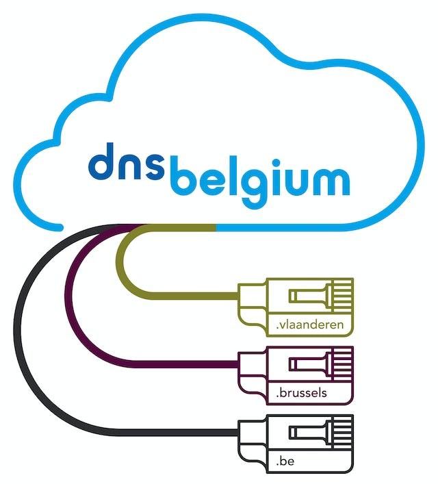 DNS Belgium is de registry voor .be, .brussels en .vlaanderen.      © DNS Belgium